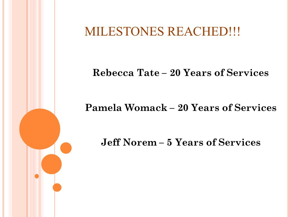 MILESTONES REACHED!!.