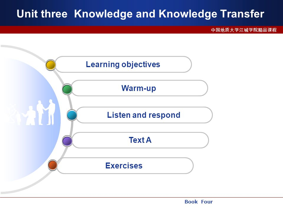 Book Four 中国地质大学江城学院精品课程 Unit three Knowledge and Knowledge Transfer Exercises Text A Listen and respond Warm-up Learning objectives