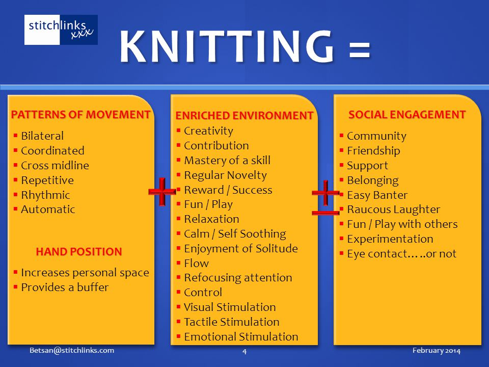 KNITTING = February 2014Betsan@stitchlinks.com4 PATTERNS OF MOVEMENT ENRICHED ENVIRONMENT SOCIAL ENGAGEMENT  Bilateral  Coordinated  Cross midline  Repetitive  Rhythmic  Automatic  Creativity  Contribution  Mastery of a skill  Regular Novelty  Reward / Success  Fun / Play  Relaxation  Calm / Self Soothing  Enjoyment of Solitude  Flow  Refocusing attention  Control  Visual Stimulation  Tactile Stimulation  Emotional Stimulation  Community  Friendship  Support  Belonging  Easy Banter  Raucous Laughter  Fun / Play with others  Experimentation  Eye contact…..or not HAND POSITION  Increases personal space  Provides a buffer