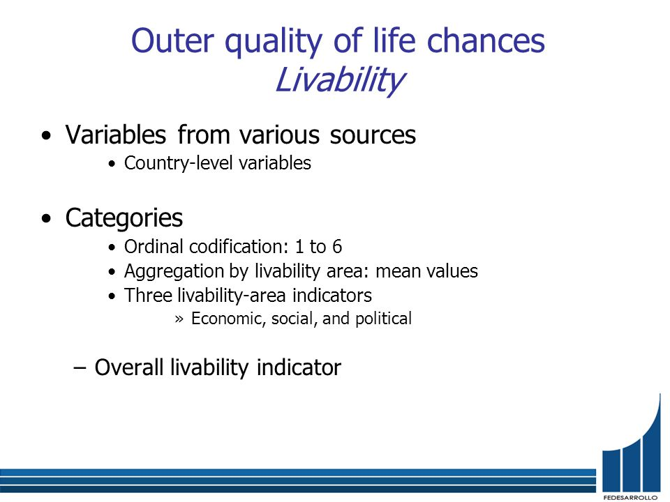 Variables from various sources Country-level variables Categories Ordinal codification: 1 to 6 Aggregation by livability area: mean values Three livability-area indicators »Economic, social, and political –Overall livability indicator Outer quality of life chances Livability
