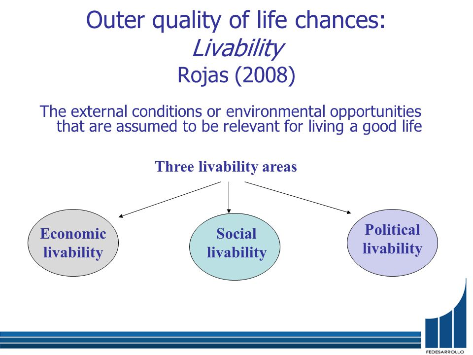 Outer quality of life chances: Livability Rojas (2008) The external conditions or environmental opportunities that are assumed to be relevant for living a good life Three livability areas Economic livability Social livability Political livability