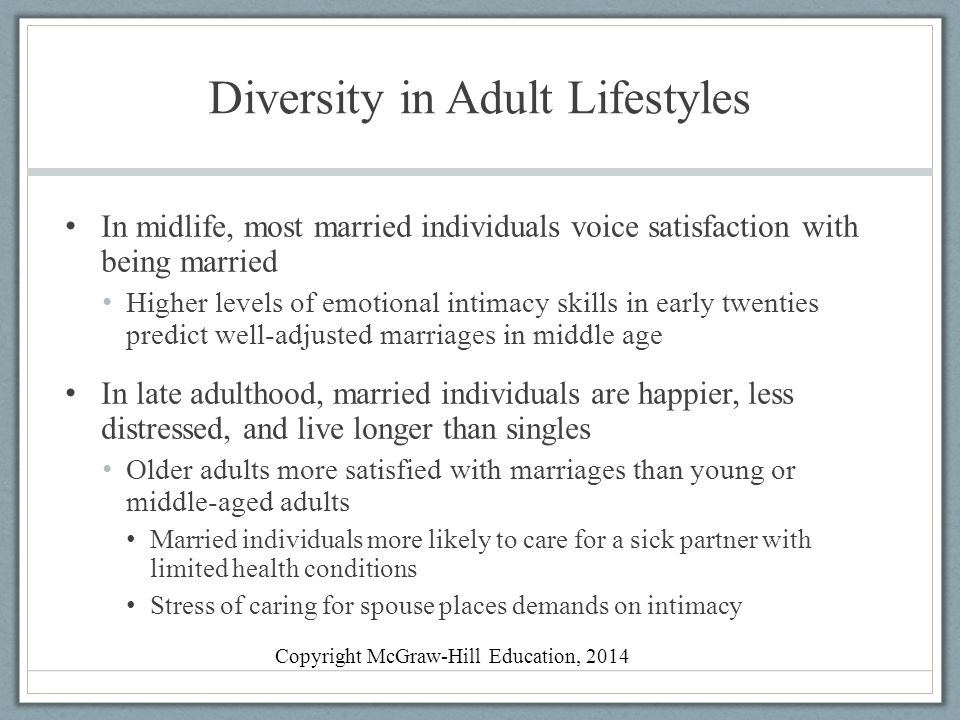 Diversity in Adult Lifestyles In midlife, most married individuals voice satisfaction with being married Higher levels of emotional intimacy skills in early twenties predict well-adjusted marriages in middle age In late adulthood, married individuals are happier, less distressed, and live longer than singles Older adults more satisfied with marriages than young or middle-aged adults Married individuals more likely to care for a sick partner with limited health conditions Stress of caring for spouse places demands on intimacy Copyright McGraw-Hill Education, 2014
