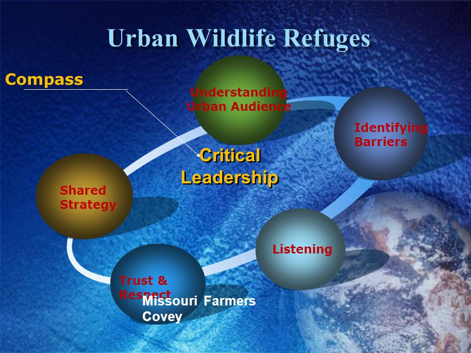 Urban Wildlife Refuges Shared Strategy Understanding Urban Audience Identifying Barriers Listening Trust & Respect Critical Leadership Compass Missour