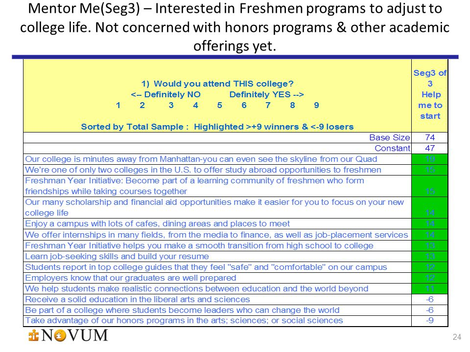 24 Mentor Me(Seg3) – Interested in Freshmen programs to adjust to college life.