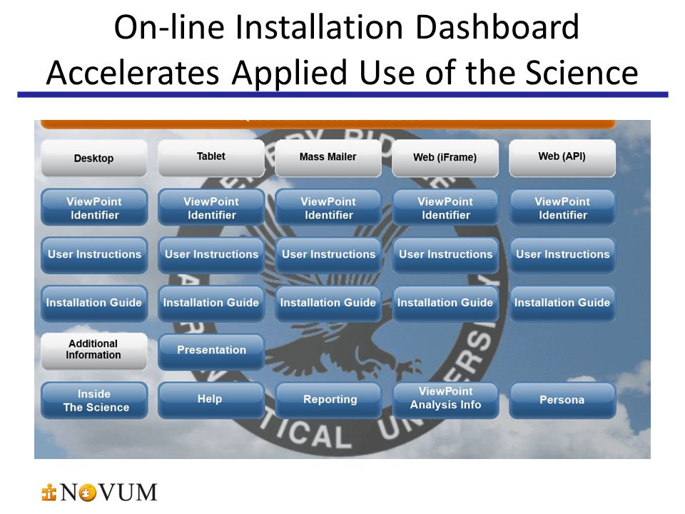 On-line Installation Dashboard Accelerates Applied Use of the Science