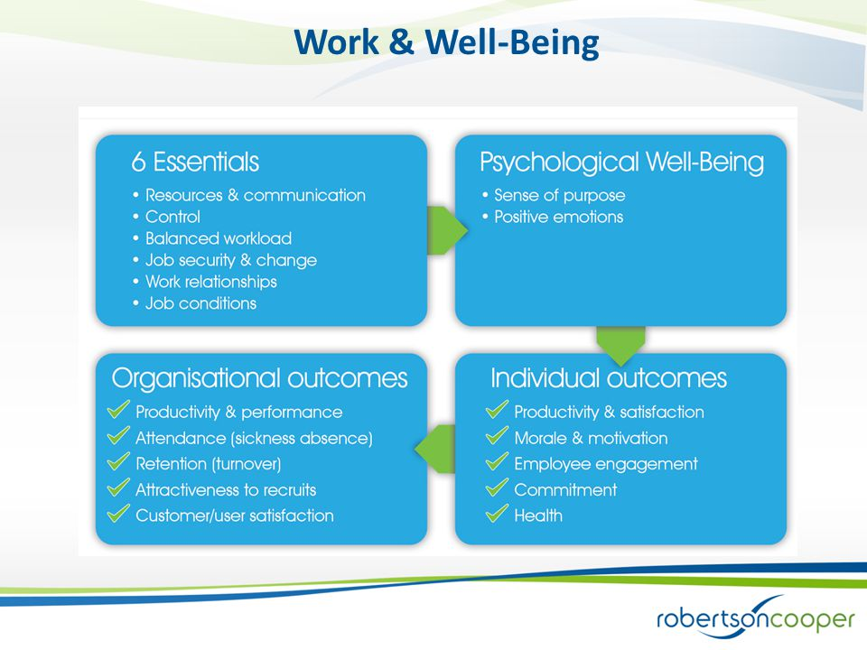 Work & Well-Being