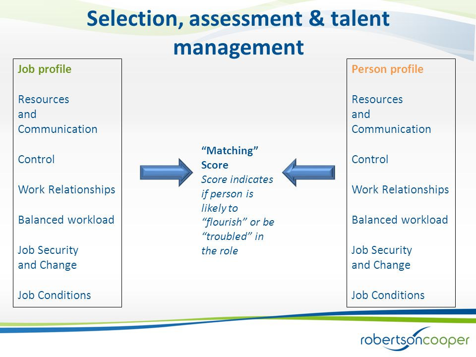 Person profile Resources and Communication Control Work Relationships Balanced workload Job Security and Change Job Conditions Job profile Resources and Communication Control Work Relationships Balanced workload Job Security and Change Job Conditions Matching Score Score indicates if person is likely to flourish or be troubled in the role Selection, assessment & talent management