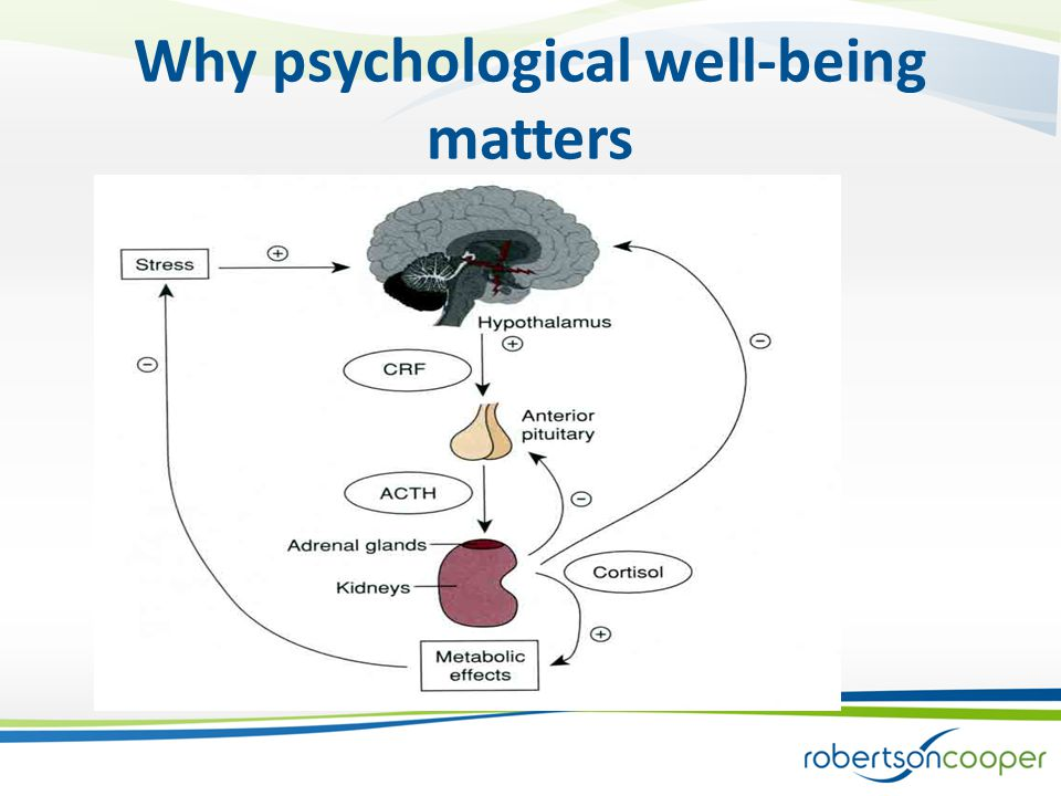 Why psychological well-being matters