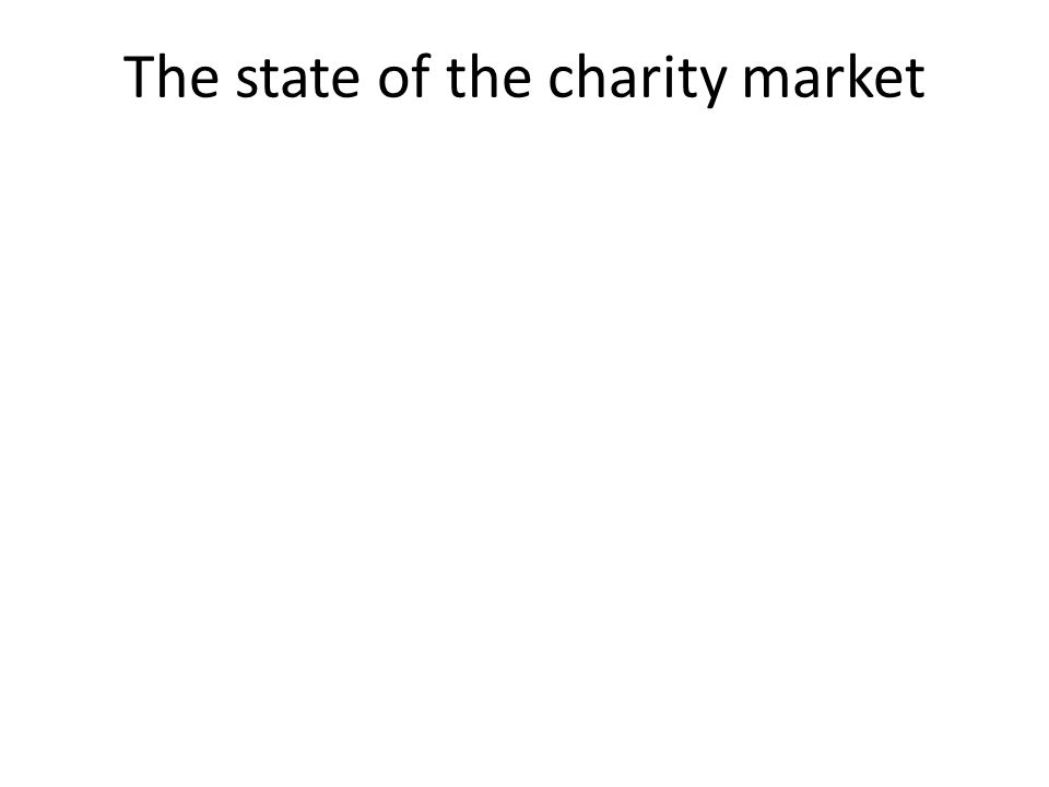 The state of the charity market