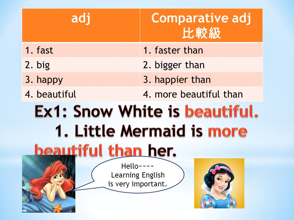 adjComparative adj 比較級 1. fast1. faster than 2. big2.