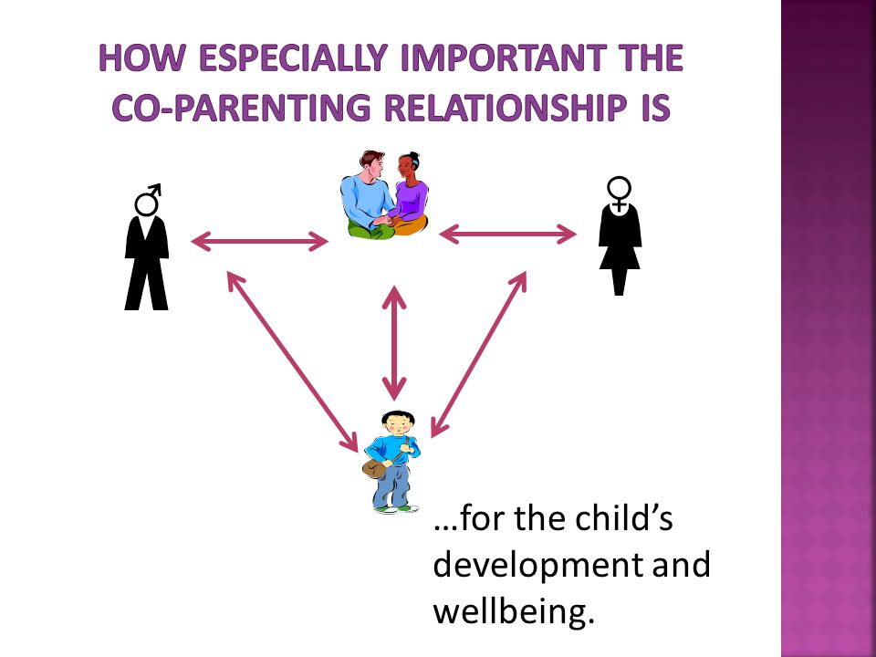 …for the child's development and wellbeing.