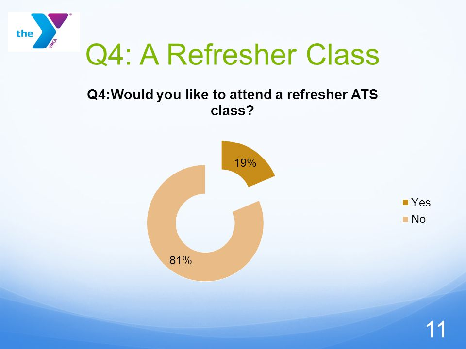 Q4: A Refresher Class 11