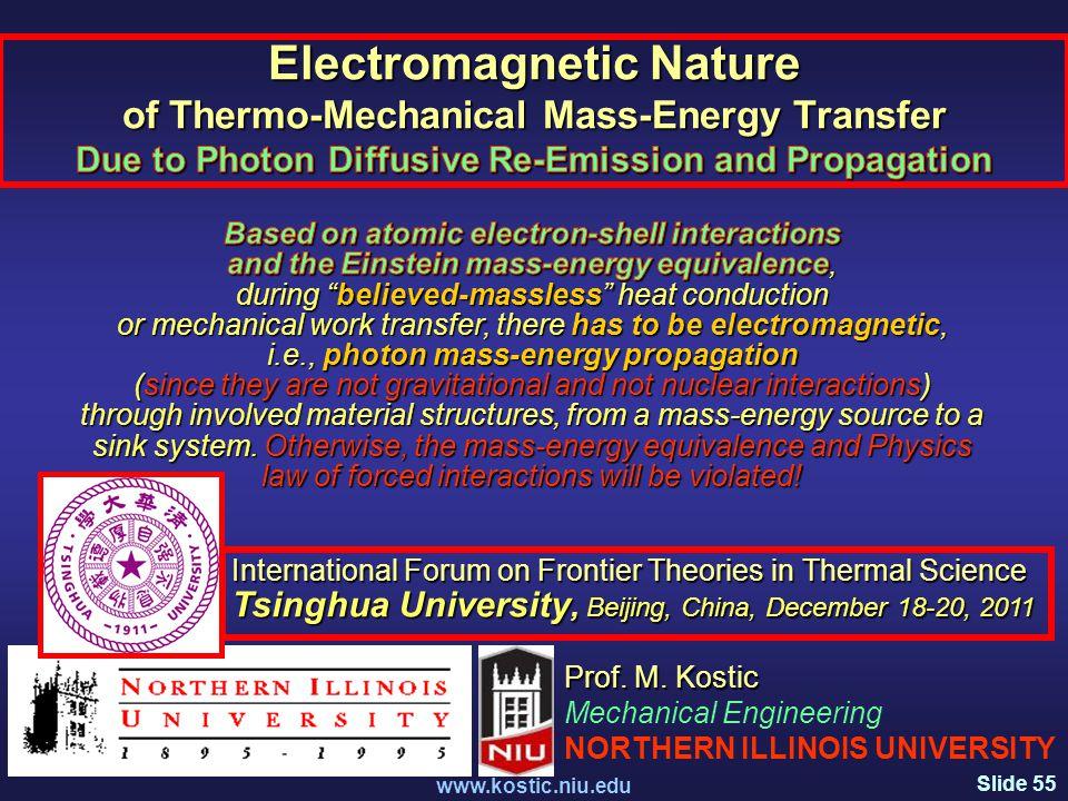Slide 55 www.kostic.niu.edu Prof. M.