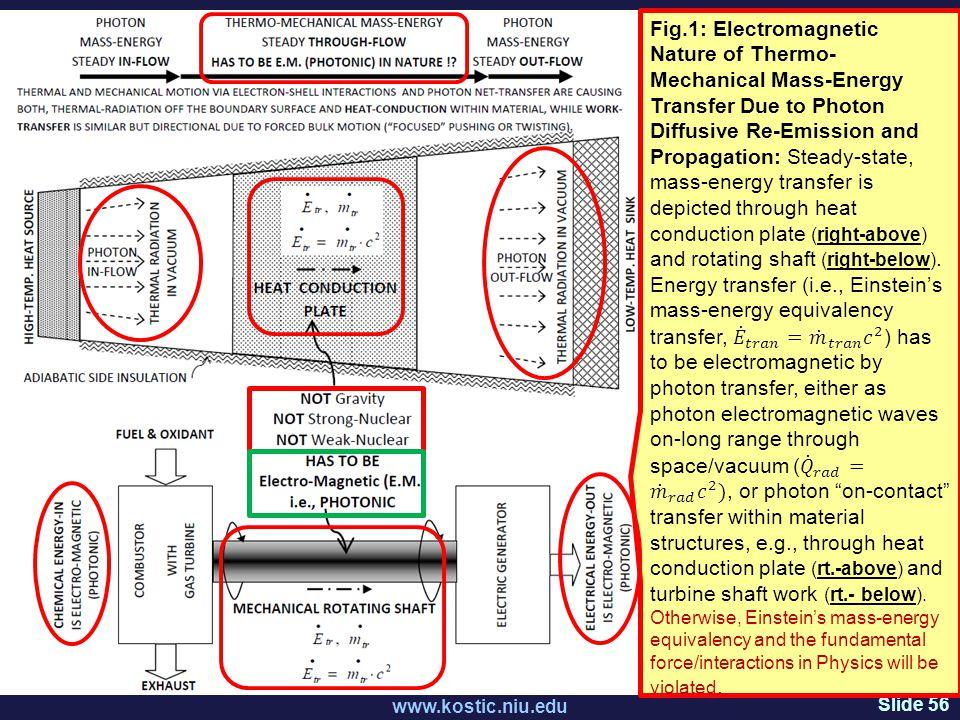 Slide 56 www.kostic.niu.edu