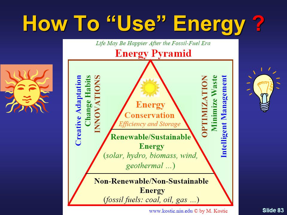 Slide 83 www.kostic.niu.edu How To Use Energy