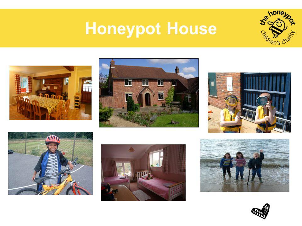 Honeypot House