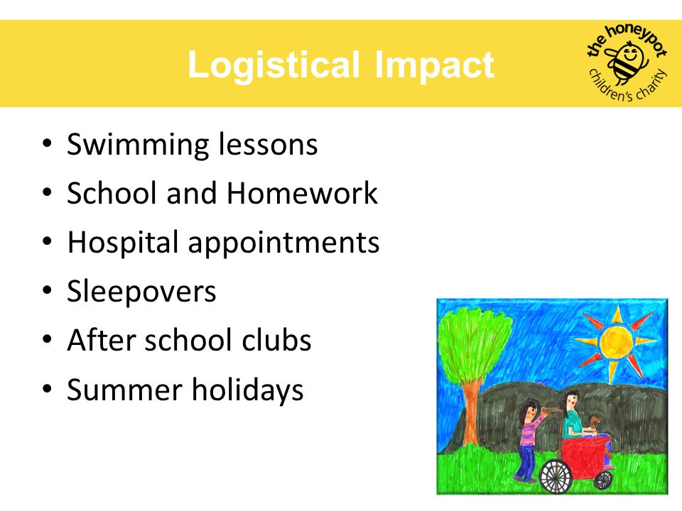 Swimming lessons School and Homework Hospital appointments Sleepovers After school clubs Summer holidays Logistical Impact