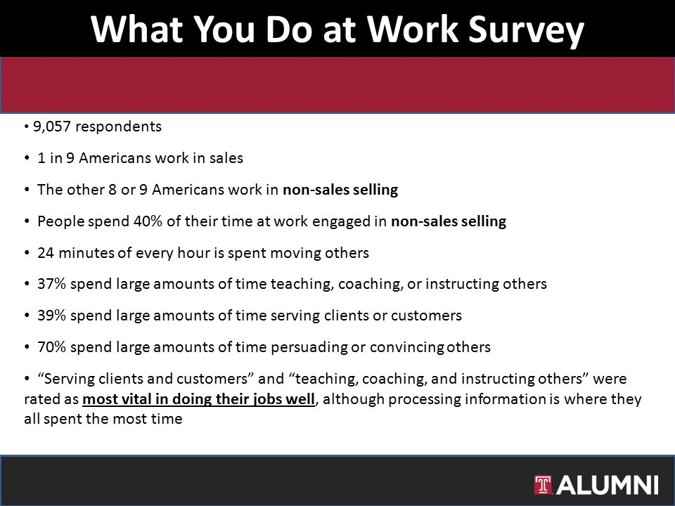What You Do at Work Survey 9,057 respondents 1 in 9 Americans work in sales The other 8 or 9 Americans work in non-sales selling People spend 40% of t