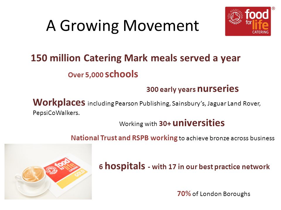 150 million Catering Mark meals served a year Over 5,000 schools 6 hospitals - with 17 in our best practice network Working with 30+ universities National Trust and RSPB working to achieve bronze across business 70% of London Boroughs 300 early years nurseries Workplaces including Pearson Publishing, Sainsbury's, Jaguar Land Rover, PepsiCoWalkers.
