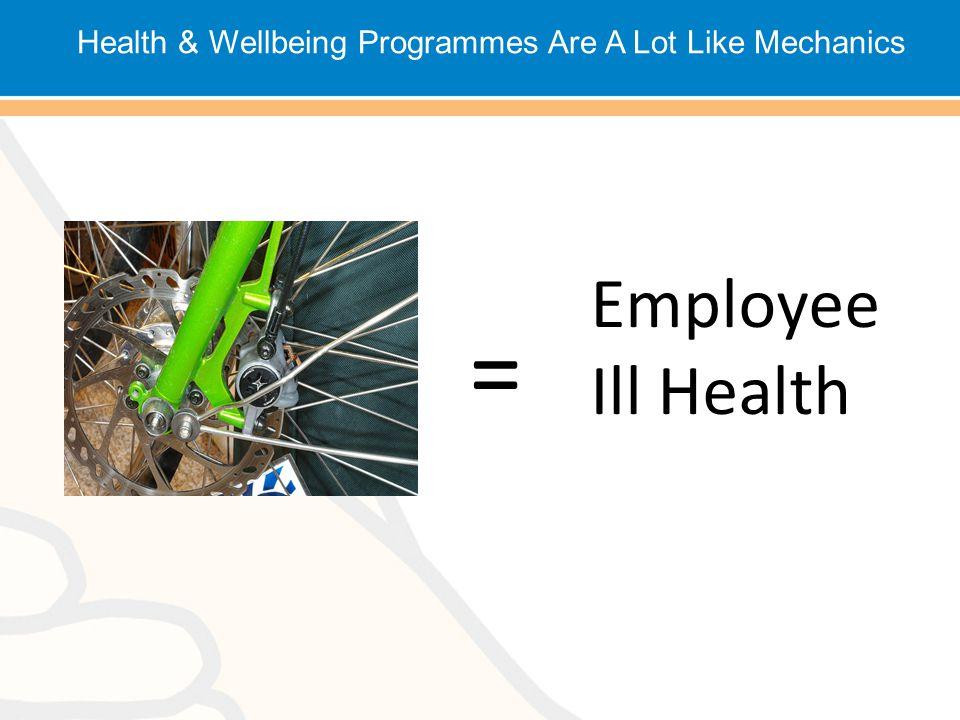 Health & Wellbeing Programmes Are A Lot Like Mechanics = Employee Ill Health