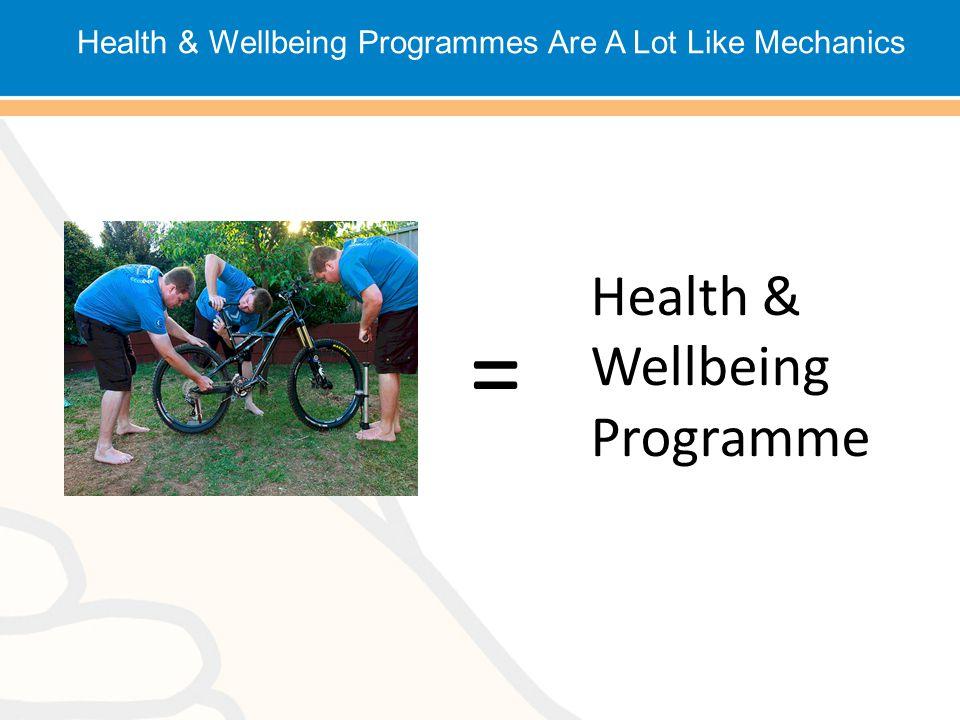 = Health & Wellbeing Programme Health & Wellbeing Programmes Are A Lot Like Mechanics
