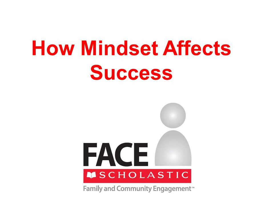 How Mindset Affects Success