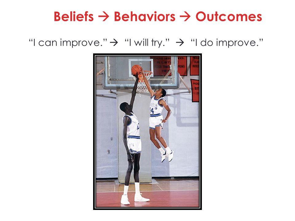 """I can improve.""  ""I will try.""  ""I do improve."" Beliefs  Behaviors  Outcomes"