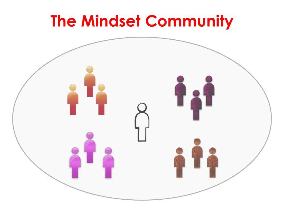 The Mindset Community