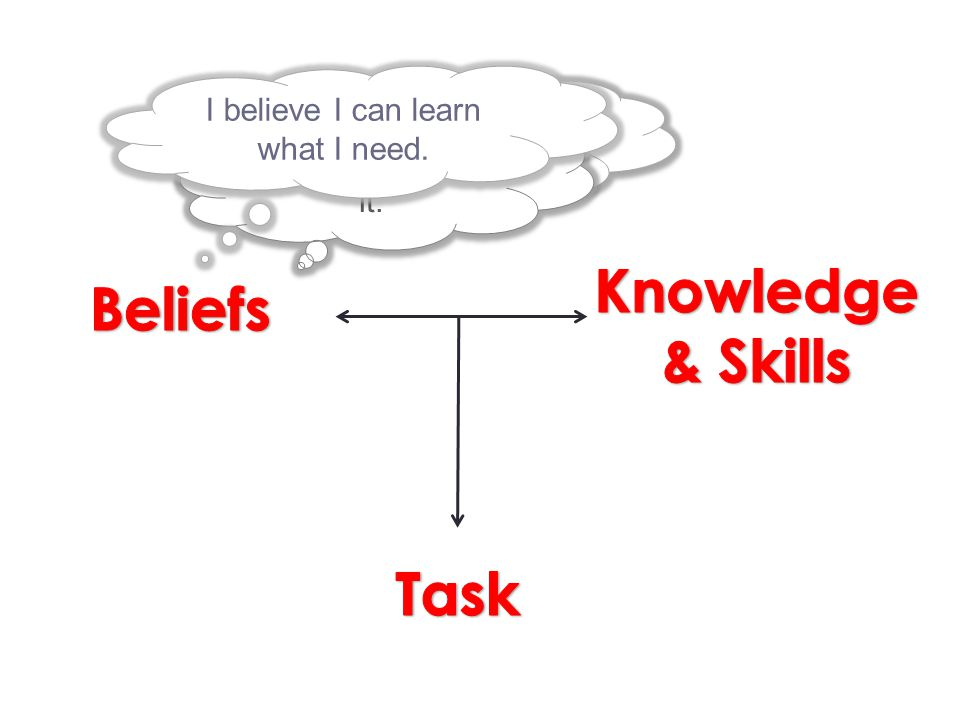 Janna Peskett Curriculum & Professional Learning