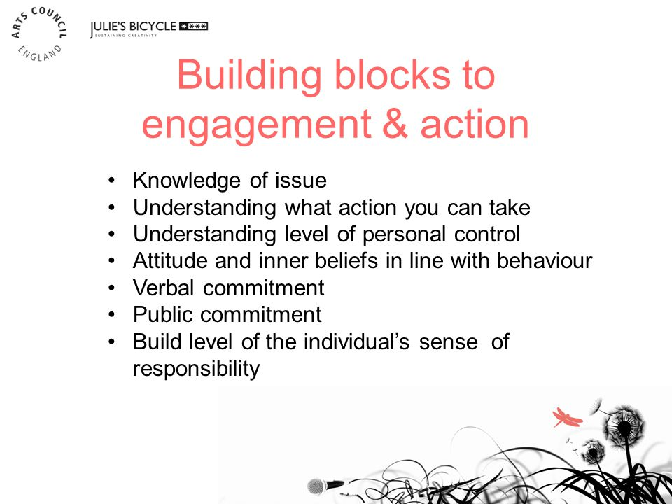 Building blocks to engagement & action 18 Knowledge of issue Understanding what action you can take Understanding level of personal control Attitude and inner beliefs in line with behaviour Verbal commitment Public commitment Build level of the individual's sense of responsibility