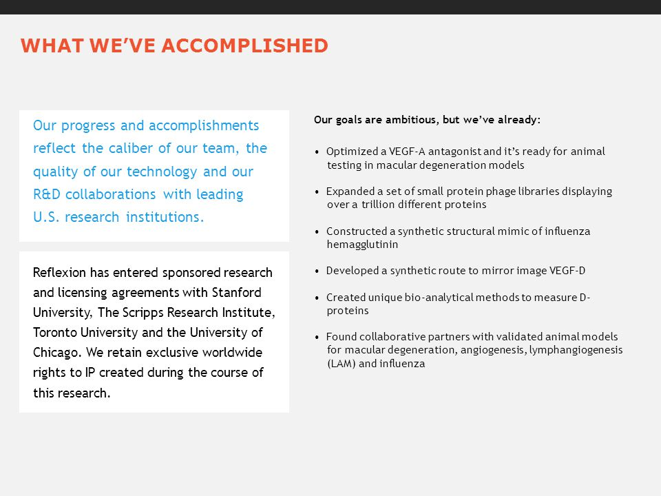 WHAT WE'VE ACCOMPLISHED Our progress and accomplishments reflect the caliber of our team, the quality of our technology and our R&D collaborations with leading U.S.
