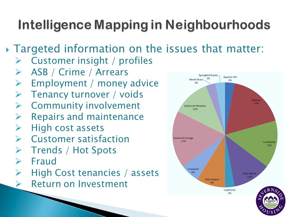  Targeted information on the issues that matter:  Customer insight / profiles  ASB / Crime / Arrears  Employment / money advice  Tenancy turnover