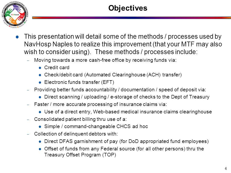 EFT / Electronic Remittance Advice (ERA) info via Internet: 25