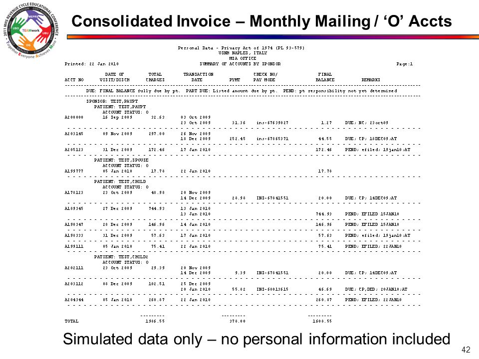 Consolidated Invoice – Monthly Mailing / 'O' Accts Simulated data only – no personal information included 42