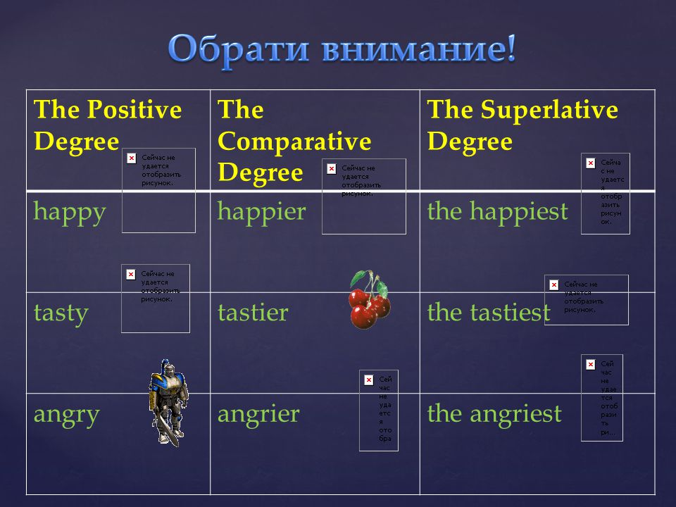 The Positive Degree The Comparative Degree The Superlative Degree happyhappierthe happiest tastytastierthe tastiest angryangrierthe angriest
