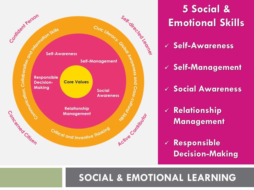 SOCIAL & EMOTIONAL LEARNING TIPS TO HELP EASE TRANSITIONS SAFE SupportAffirmFamiliariseEmpathise Images courtesy of Master isolated images at FreeDigitalPhotos.net