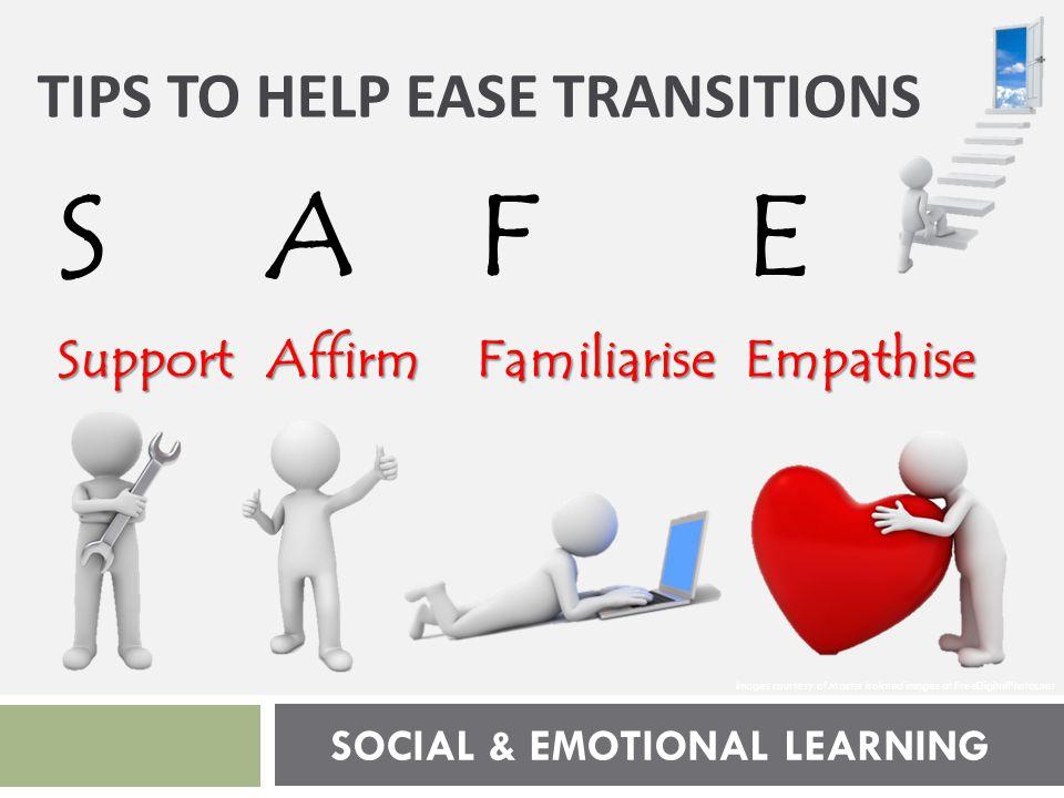 Remember SAFE & TAD Support Affirm Familiarise Empathise Talk, Ask, Discuss