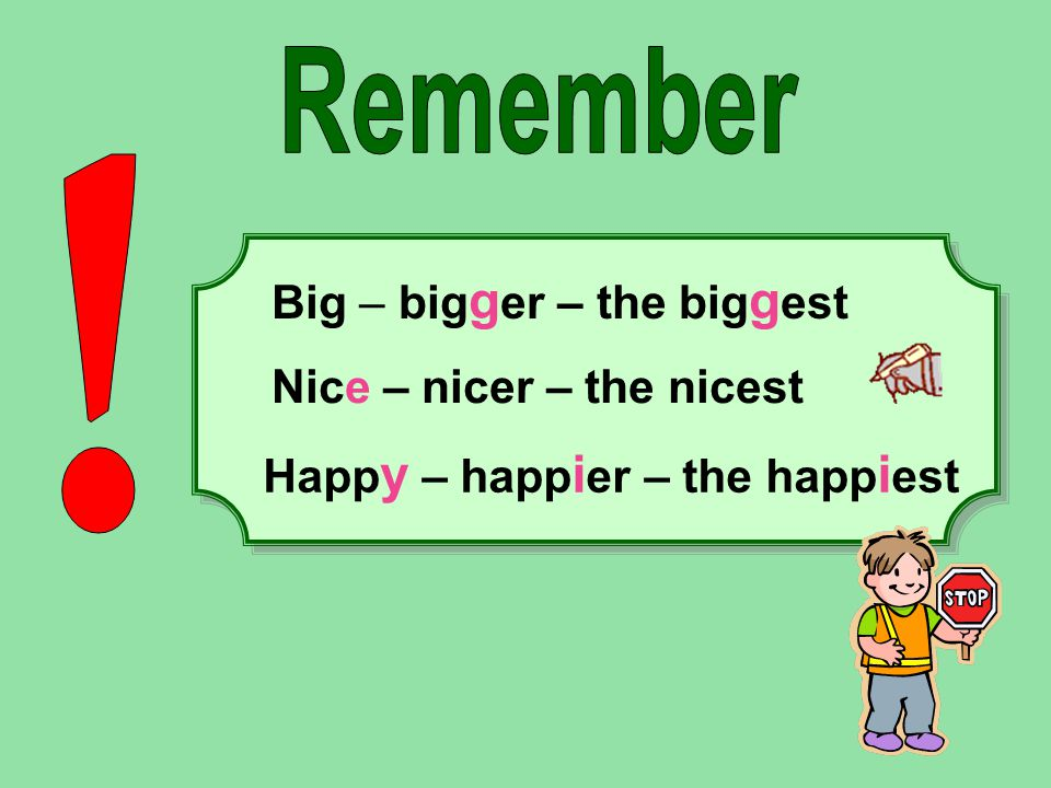 Happ y – happ i er – the happ i est Big – big g er – the big g est Nice – nicer – the nicest