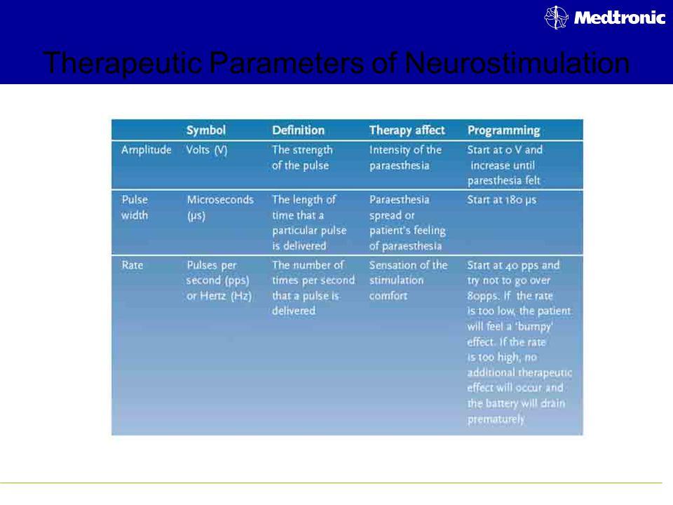 Therapeutic Parameters of Neurostimulation