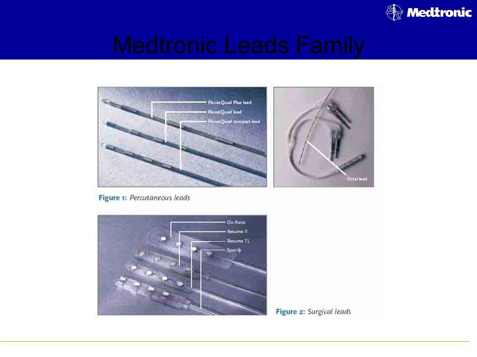 Medtronic Leads Family