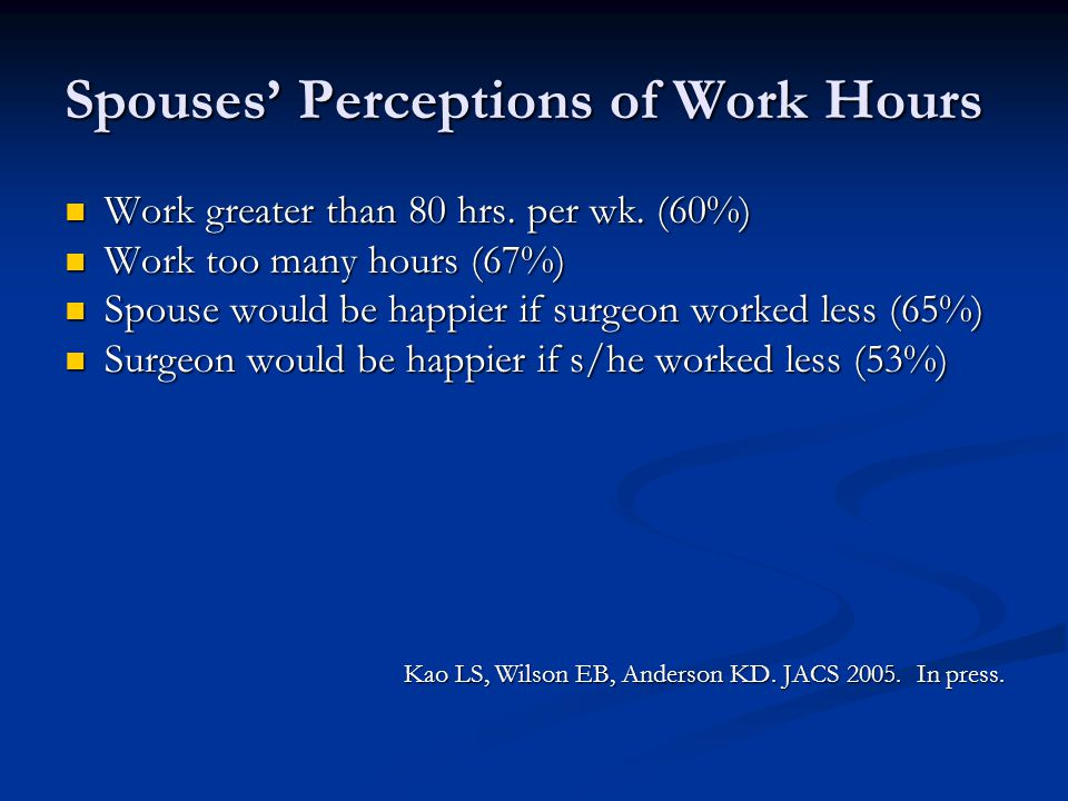 Spouses' Perceptions of Work Hours Work greater than 80 hrs. per wk. (60%) Work greater than 80 hrs. per wk. (60%) Work too many hours (67%) Work too