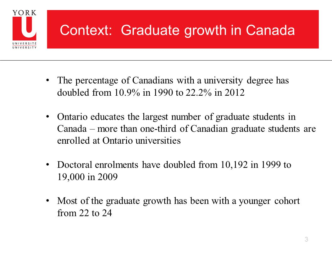 Context: Graduate growth in Canada 3 The percentage of Canadians with a university degree has doubled from 10.9% in 1990 to 22.2% in 2012 Ontario educates the largest number of graduate students in Canada – more than one-third of Canadian graduate students are enrolled at Ontario universities Doctoral enrolments have doubled from 10,192 in 1999 to 19,000 in 2009 Most of the graduate growth has been with a younger cohort from 22 to 24