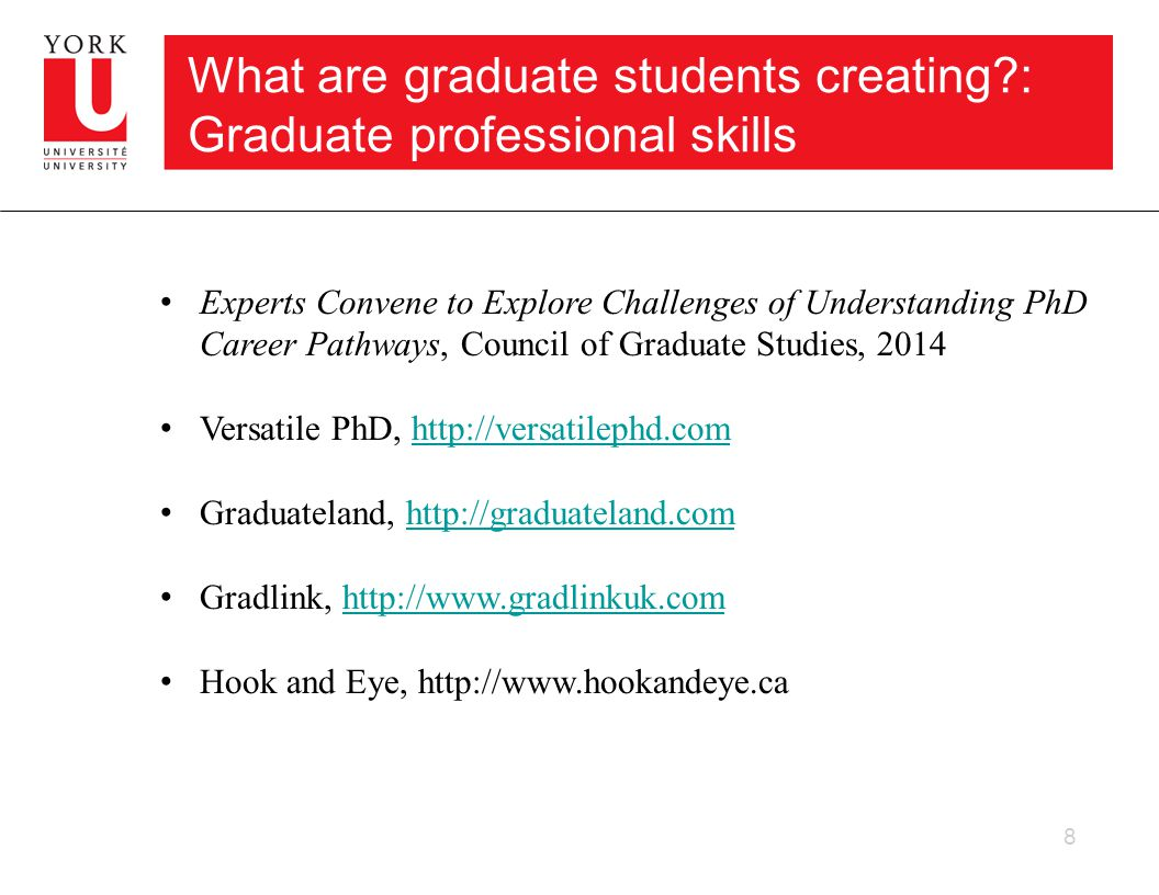 What are graduate students creating : Graduate professional skills 8 Experts Convene to Explore Challenges of Understanding PhD Career Pathways, Council of Graduate Studies, 2014 Versatile PhD, http://versatilephd.comhttp://versatilephd.com Graduateland, http://graduateland.comhttp://graduateland.com Gradlink, http://www.gradlinkuk.comhttp://www.gradlinkuk.com Hook and Eye, http://www.hookandeye.ca