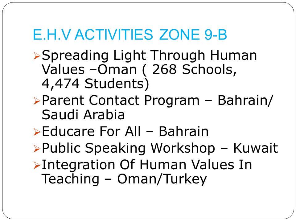 E.H.V ACTIVITIES ZONE 9-B  Spreading Light Through Human Values –Oman ( 268 Schools, 4,474 Students)  Parent Contact Program – Bahrain/ Saudi Arabia  Educare For All – Bahrain  Public Speaking Workshop – Kuwait  Integration Of Human Values In Teaching – Oman/Turkey