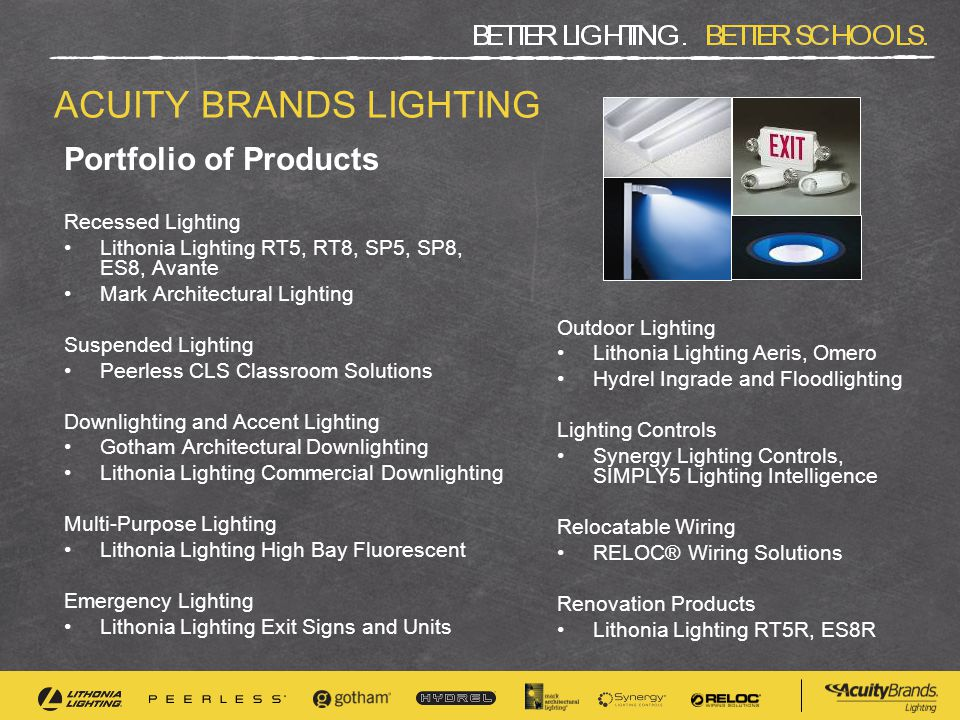 ACUITY BRANDS LIGHTING Portfolio of Products Recessed Lighting Lithonia Lighting RT5, RT8, SP5, SP8, ES8, Avante Mark Architectural Lighting Suspended