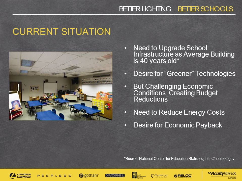 """CURRENT SITUATION Need to Upgrade School Infrastructure as Average Building is 40 years old* Desire for """"Greener"""" Technologies But Challenging Economi"""