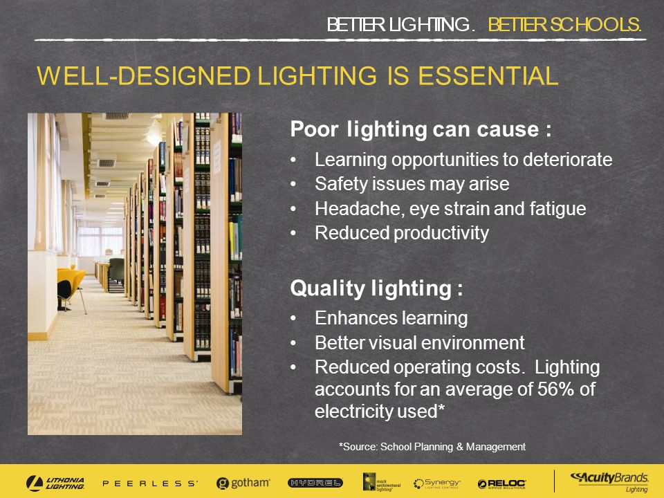 WELL-DESIGNED LIGHTING IS ESSENTIAL Poor lighting can cause : Learning opportunities to deteriorate Safety issues may arise Headache, eye strain and fatigue Reduced productivity Quality lighting : Enhances learning Better visual environment Reduced operating costs.