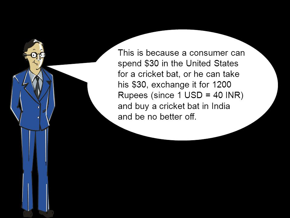 This is because a consumer can spend $30 in the United States for a cricket bat, or he can take his $30, exchange it for 1200 Rupees (since 1 USD = 40 INR) and buy a cricket bat in India and be no better off.