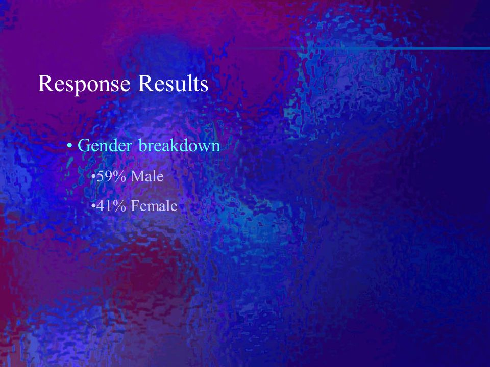 Response Results Gender breakdown 59% Male 41% Female