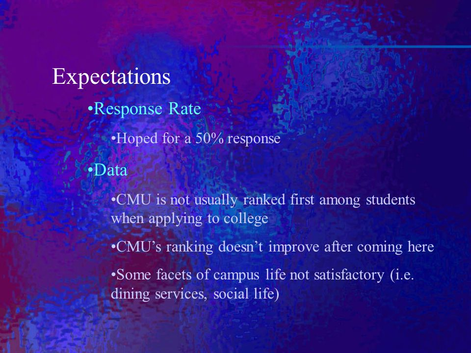 Expectations Response Rate Hoped for a 50% response Data CMU is not usually ranked first among students when applying to college CMU's ranking doesn't improve after coming here Some facets of campus life not satisfactory (i.e.